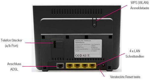 t home speedport entry telekom dsl router 300 mbit s 4x lan anschl sse ebay. Black Bedroom Furniture Sets. Home Design Ideas