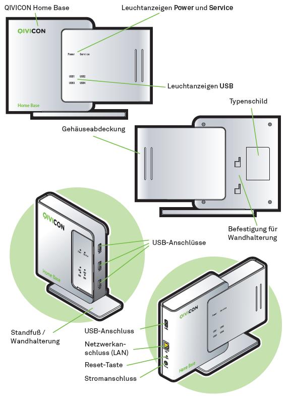 telekom smart home basis qivicon home base lizenz haussteuerung heimvernetzu ebay. Black Bedroom Furniture Sets. Home Design Ideas